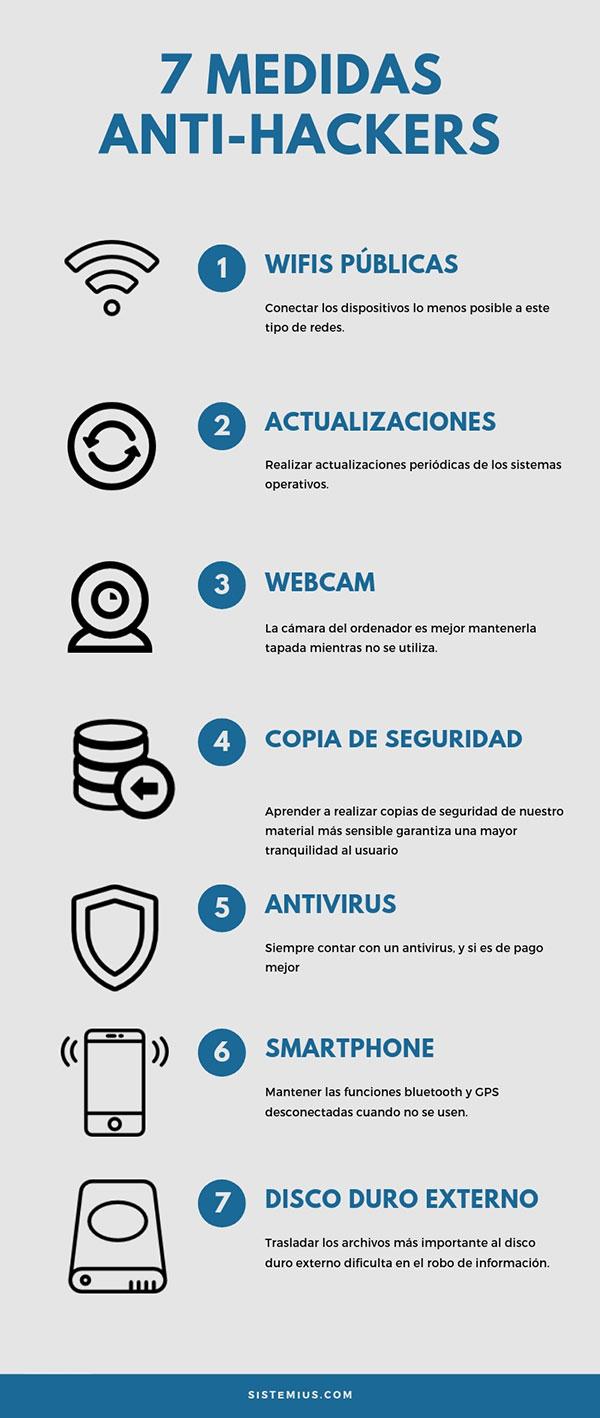 medidas-anti-hackers-sistemius